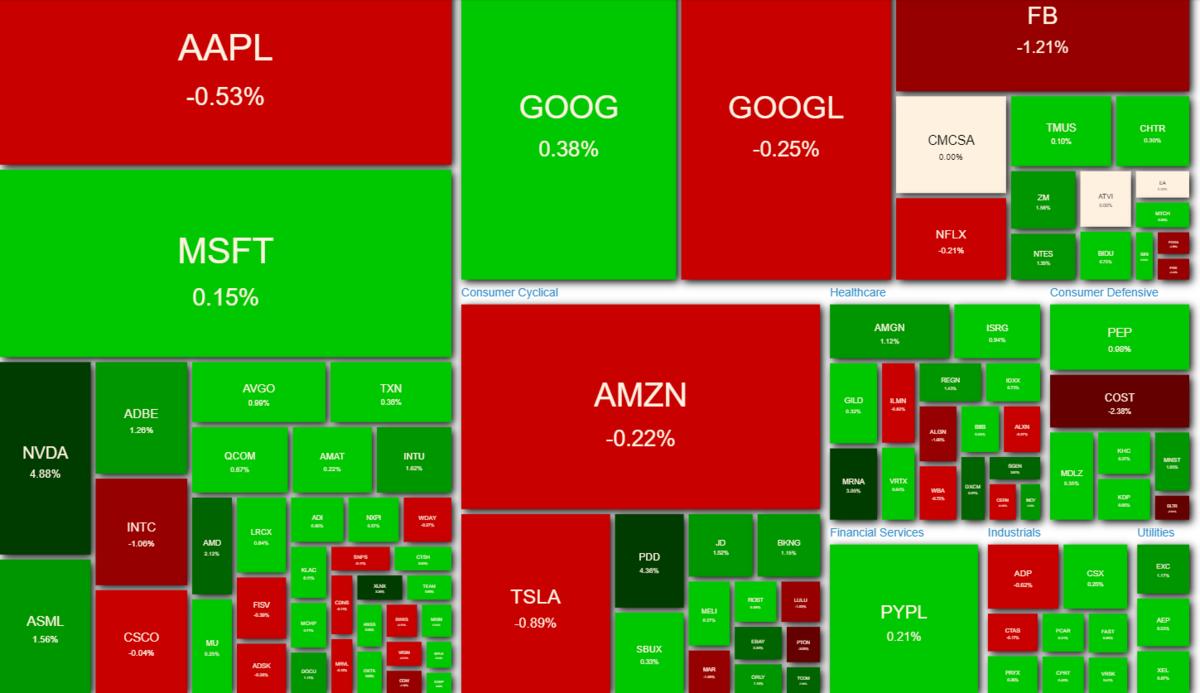 NASDAQ100 ヒートマップ2021年5月28日