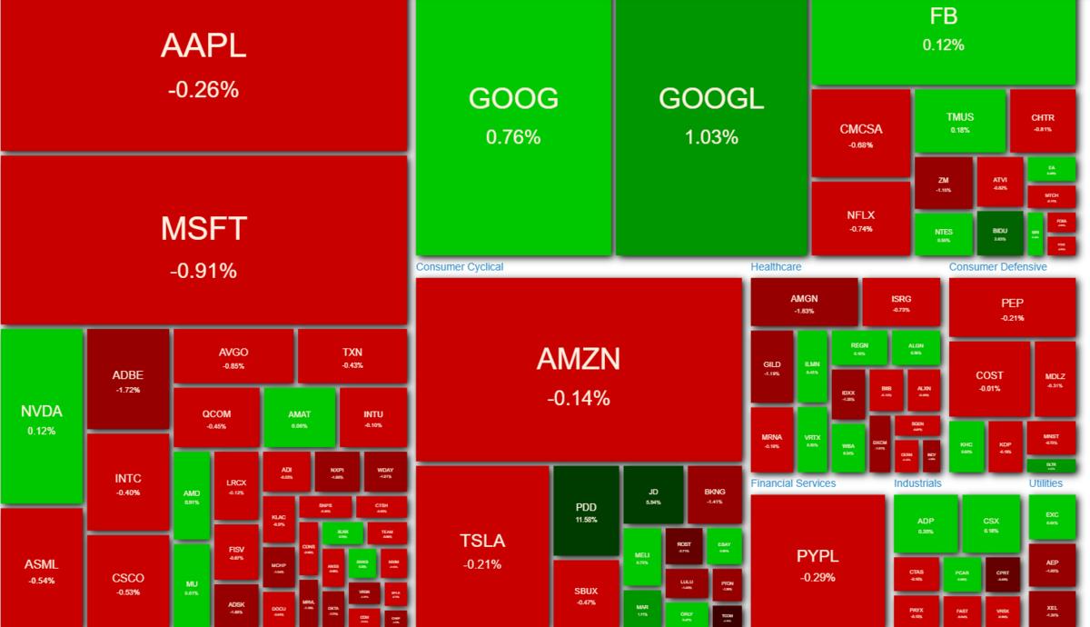 NASDAQ100 ヒートマップ2021年6月1日