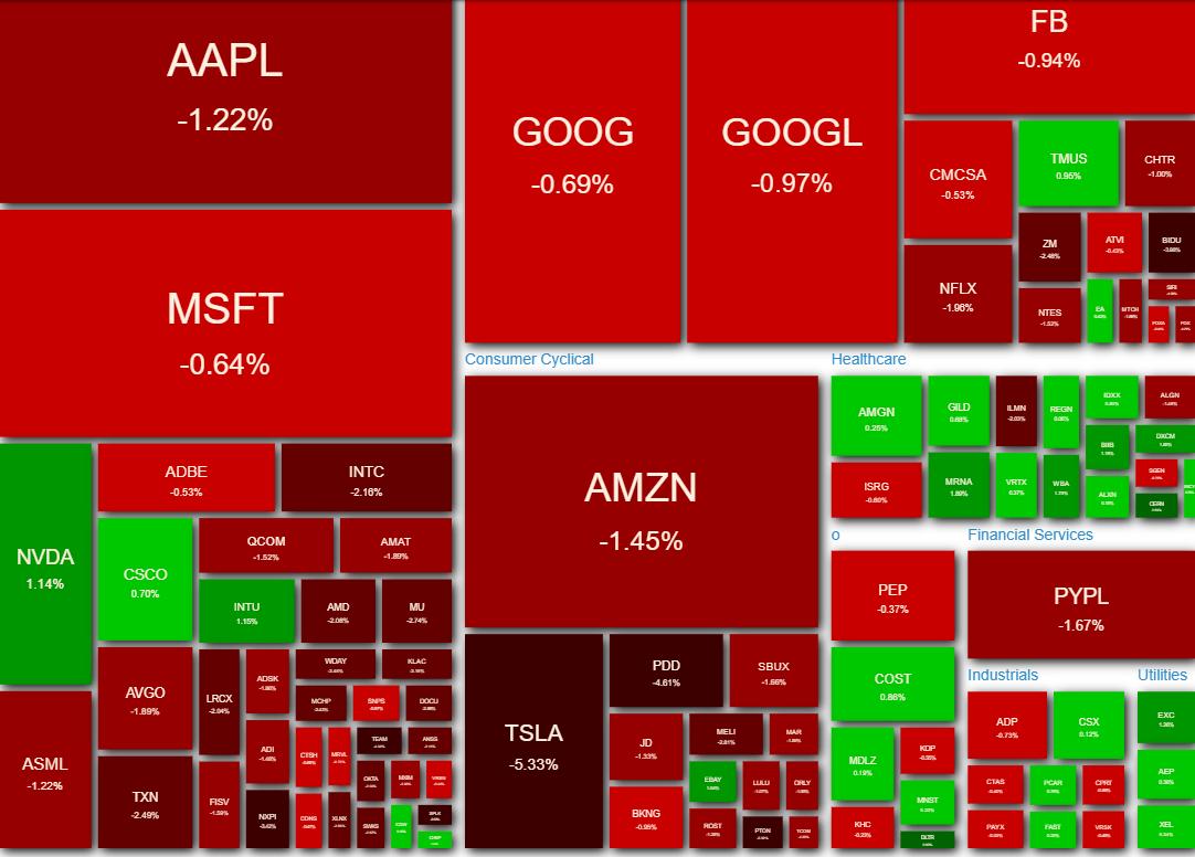 NASDAQ100 ヒートマップ2021年6月3日