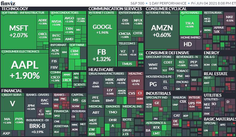 S&P500ヒートマップ2021年6月4日