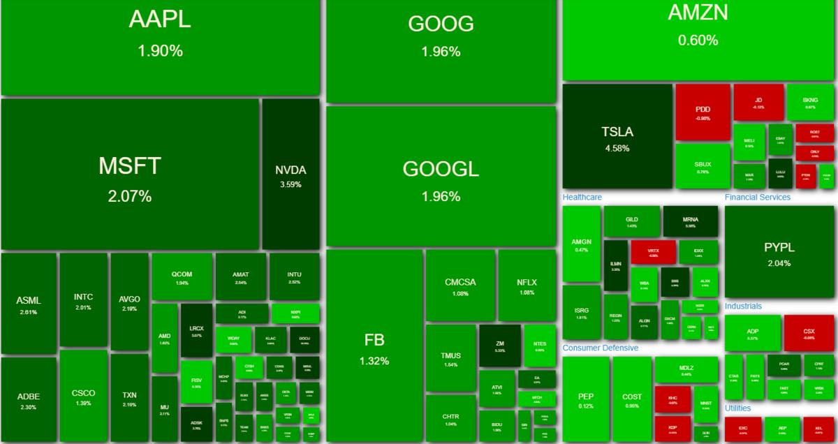 NASDAQ100 ヒートマップ 2021年6月4日