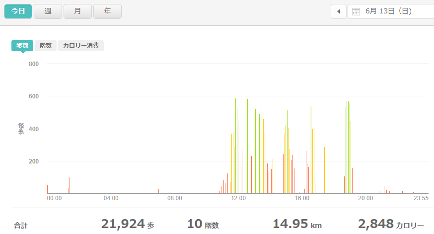 fitbitログより 運動データ2021年6月13日