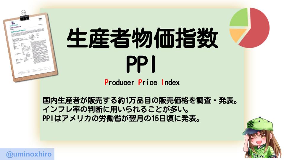 生産者物価指数 PPI