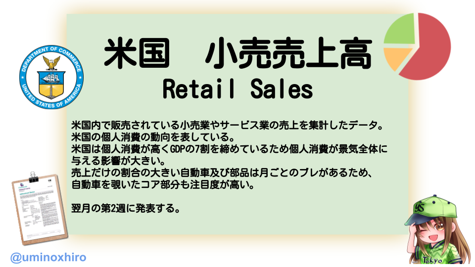 アメリカ、小売売上高(5月)