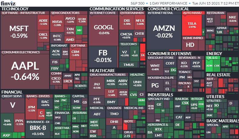S&P500ヒートマップ2021年6月15日
