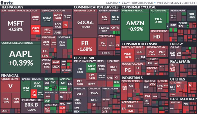 S&P500のヒートマップ2021年6月16日