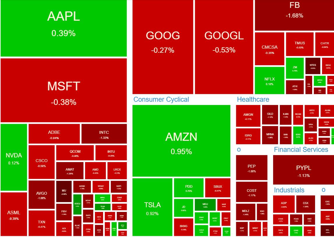 NASDAQ100 ヒートマップ2021年6月16日