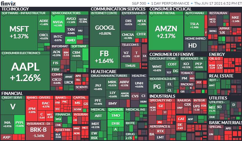 S&P500のヒートマップ2021年6月17日