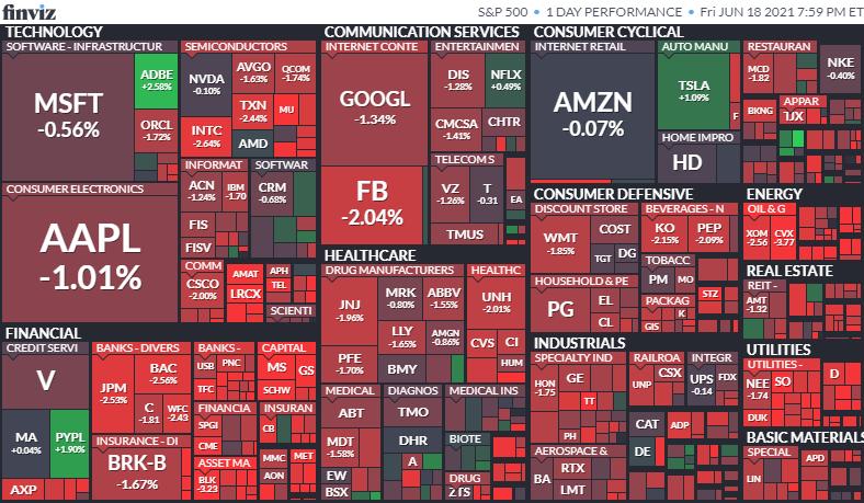 S&P500ヒートマップ2021年6月18日