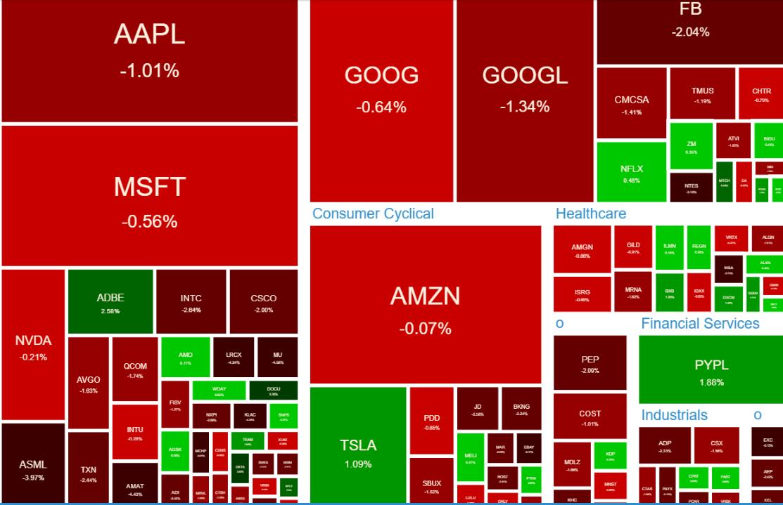 NASDAQ100ヒートマップ2021年6月18日