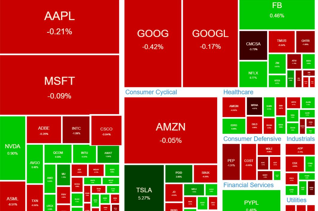NASDAQ100ヒートマップ2021年6月23日