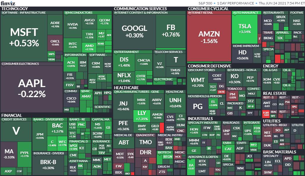 S&P500ヒートマップ2021年6月24日