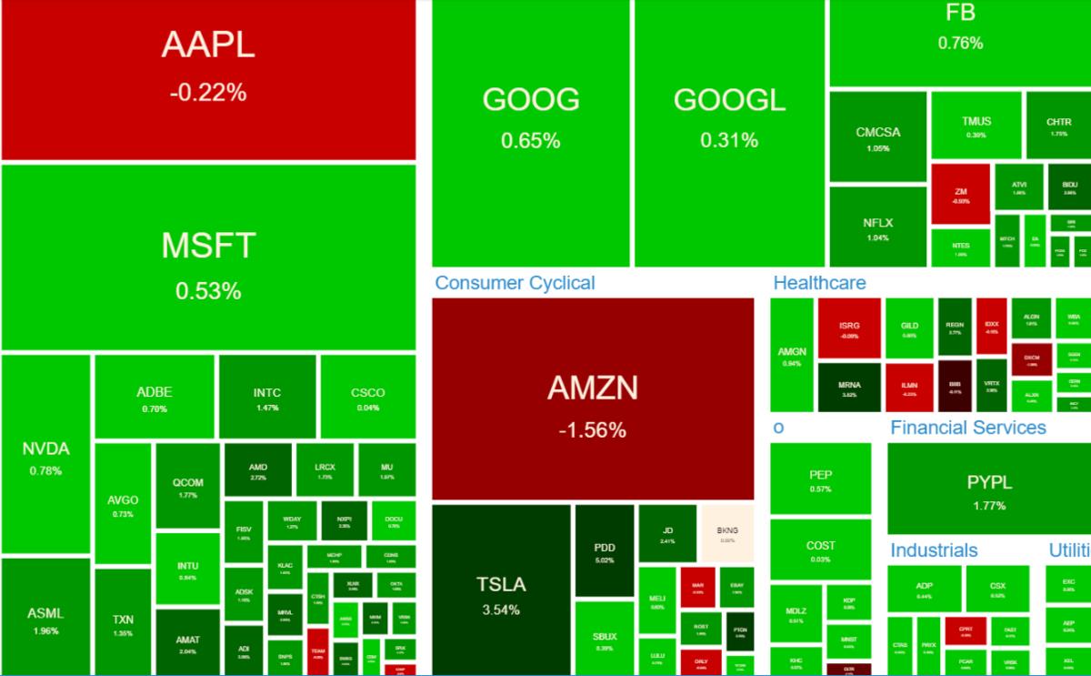 NASDAQ100ヒートマップ2021年6月24日