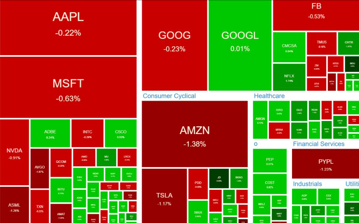 NASDAQ100 ヒートマップ2021年6月25日