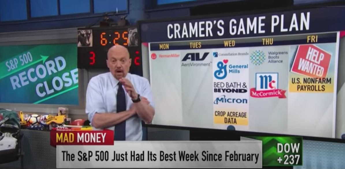 Cramer's game plan(6月28日月曜日~)