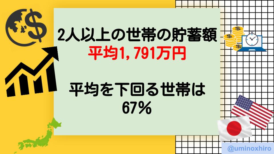 f:id:umihiroya:20210705103326p:plain