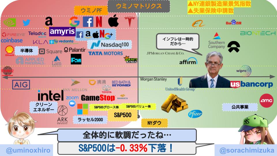 f:id:umihiroya:20210717001020p:plain