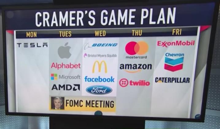 クレイマーズゲームプラン(Cramer's game plan)2021年7月26日