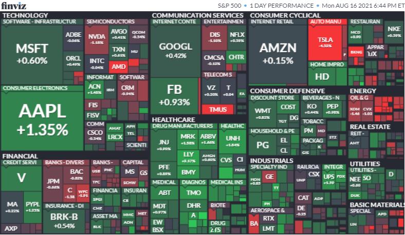 S&P500ヒートマップ2021年8月16日
