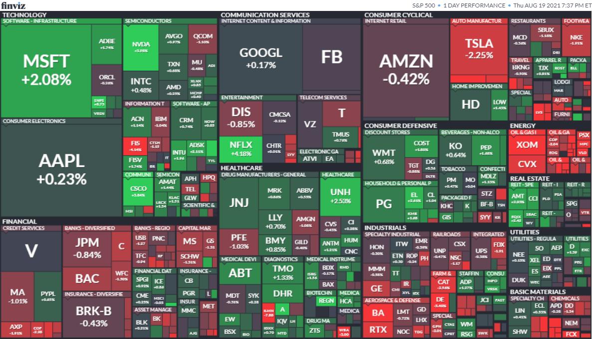 S&P500ヒートマップ2021年8月19日