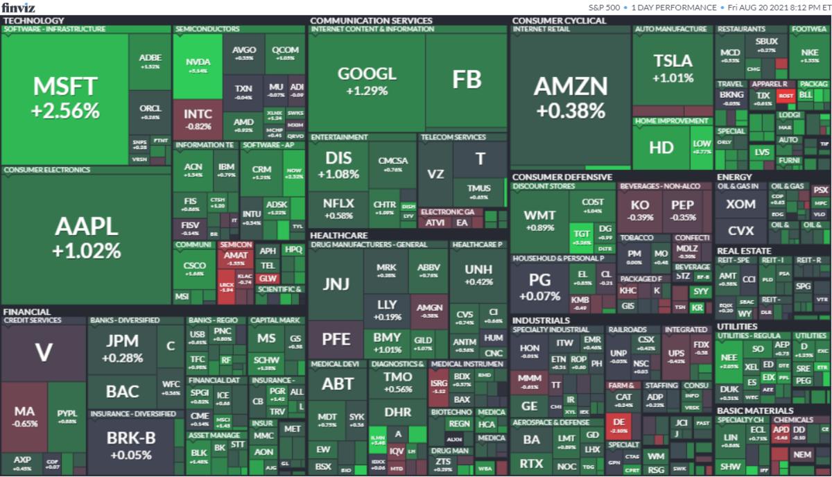S&P500ヒートマップ2021年8月20日