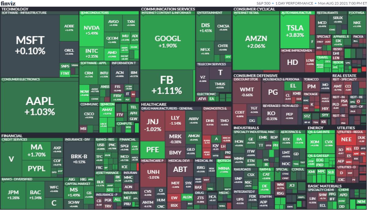 S&P500ヒートマップ2021年8月23日