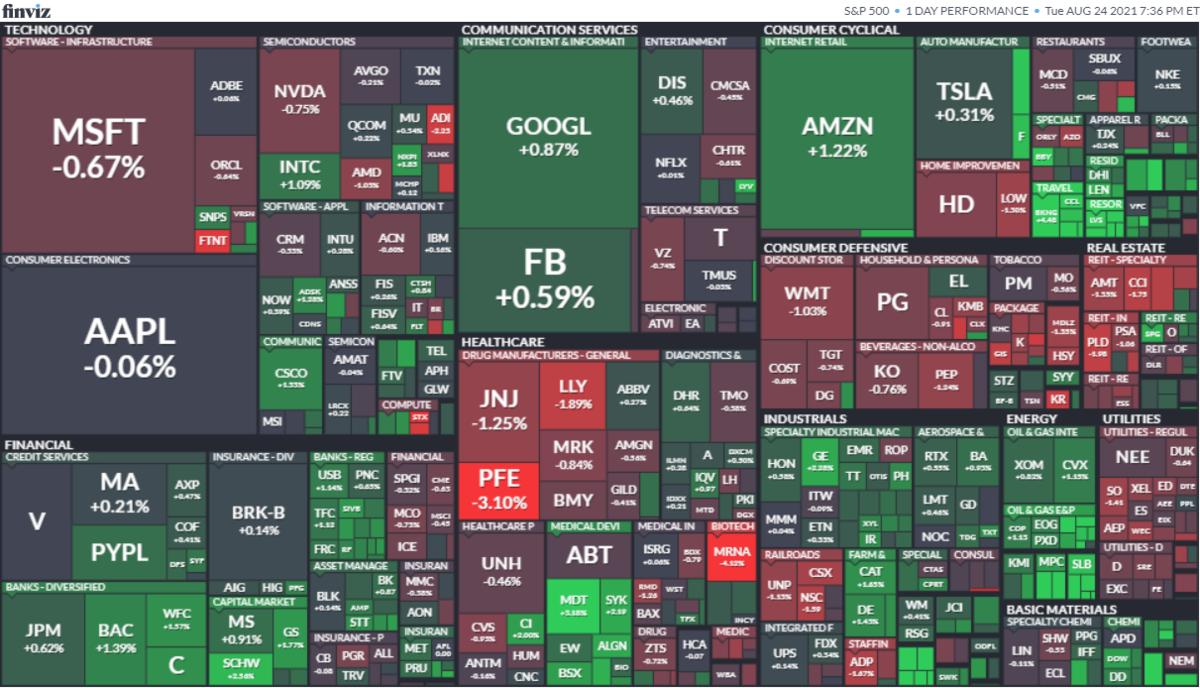 S&P500ヒートマップ2021年8月24日