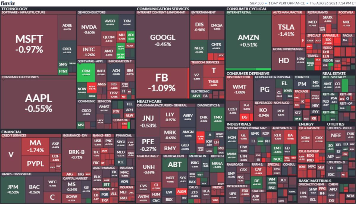 S&P500ヒートマップ2021年8月26日