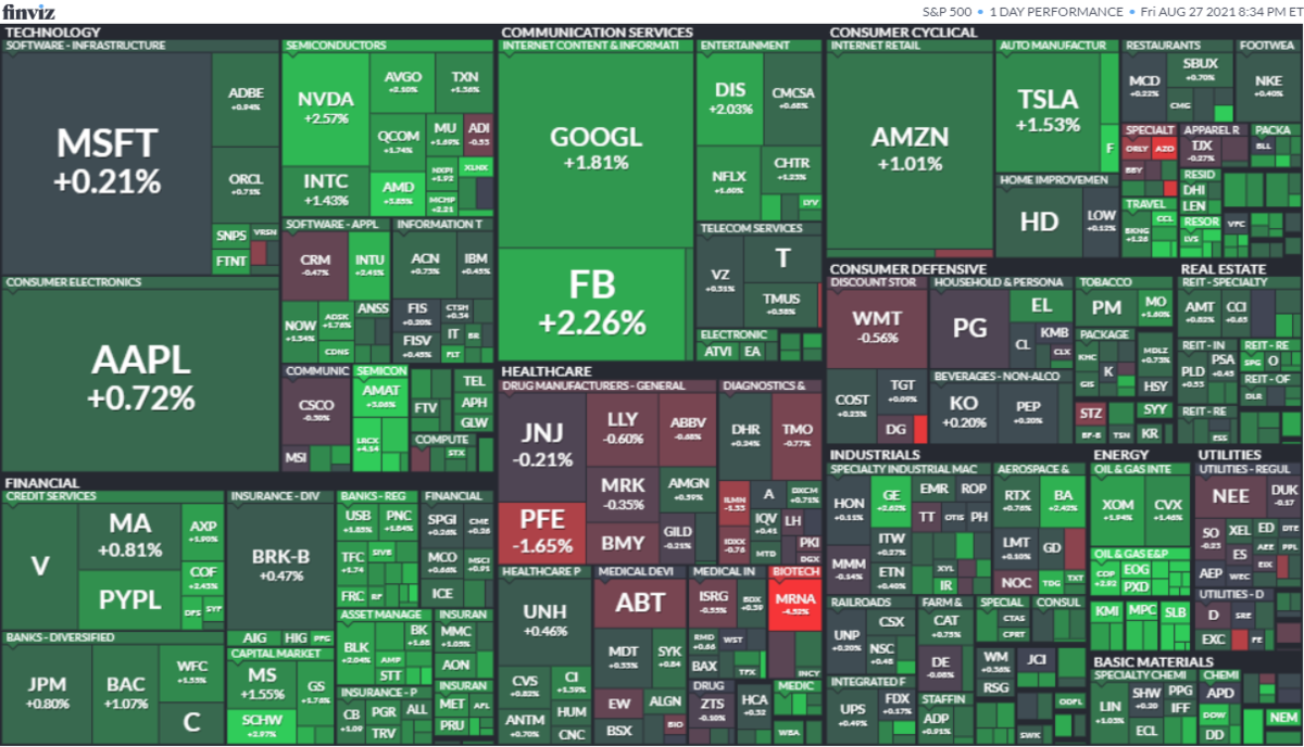 S&P500ヒートマップ2021年8月27日