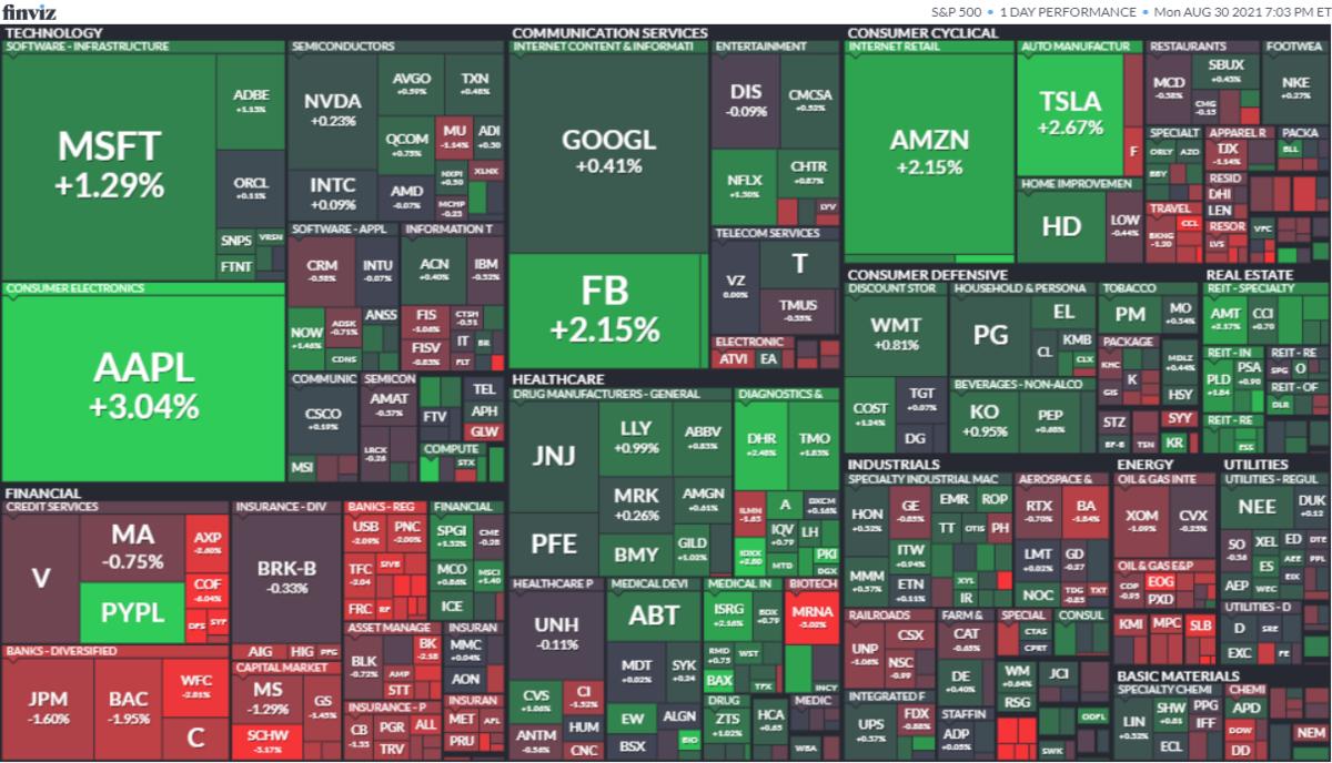 S&P500ヒートマップ2021年8月30日