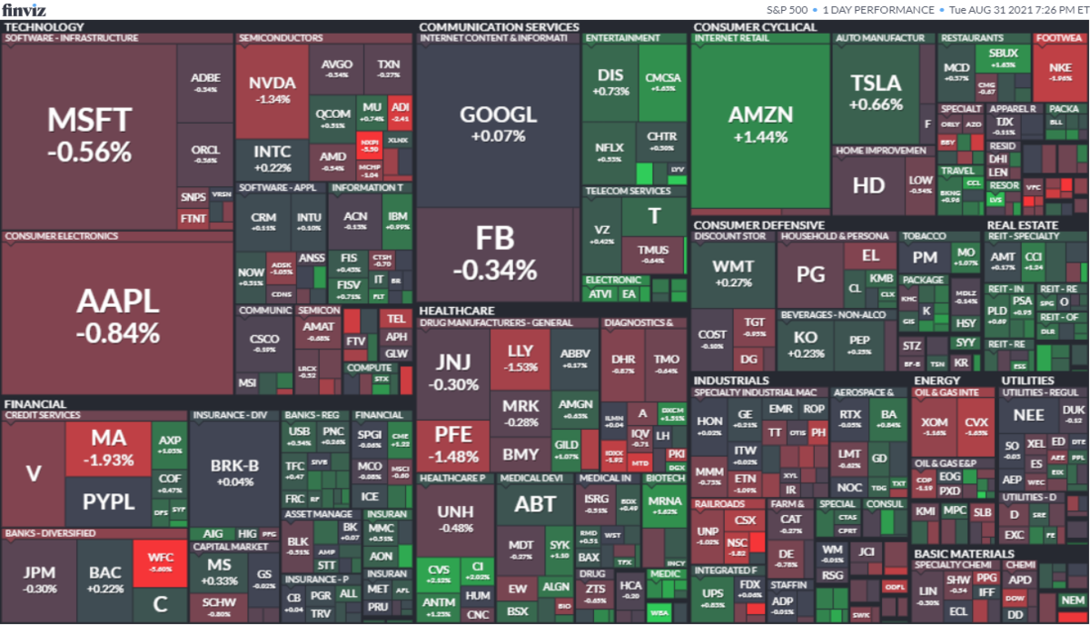 S&P500ヒートマップ2021年8月31日