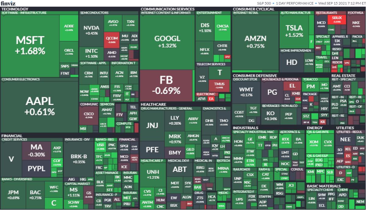 S&P500ヒートマップ2021年9月15日
