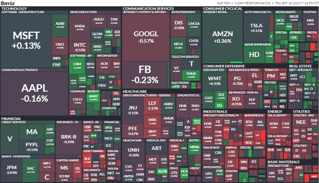 S&P500ヒートマップ2021年9月16日
