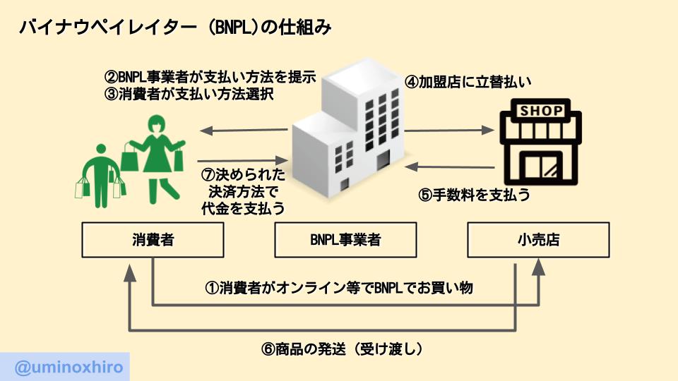 f:id:umihiroya:20210917233326p:plain