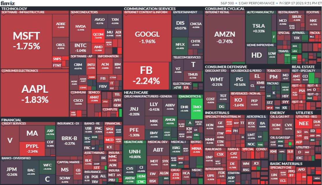 S&P500ヒートマップ2021年9月17日