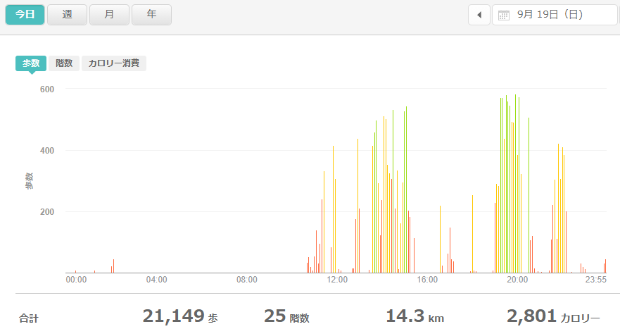 fitbitログより 運動データ2021年9月19日