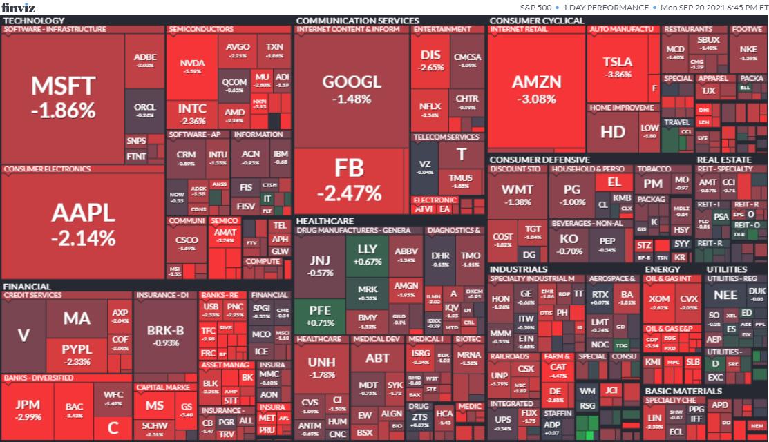 S&P500ヒートマップ2021年9月20日