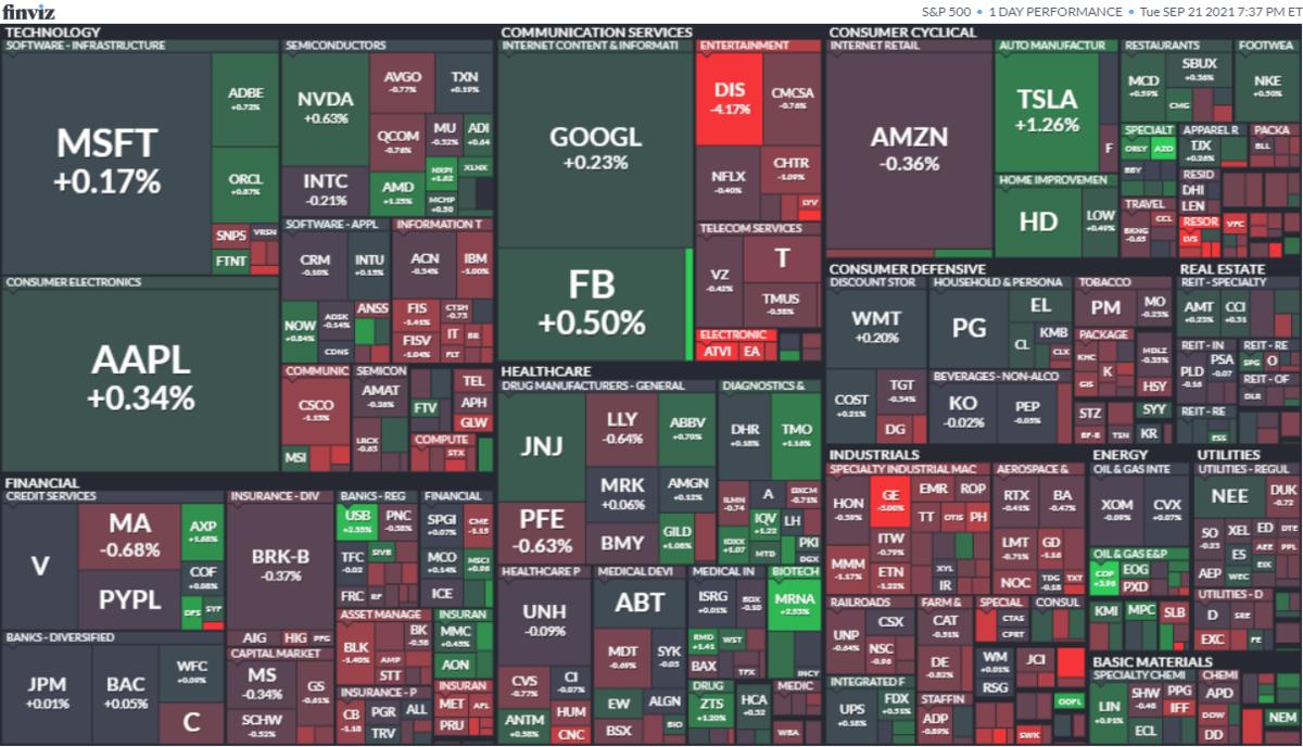 S&P500ヒートマップ2021年9月21日