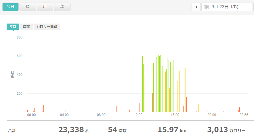 fitbitログより 運動データ2021年9月23日