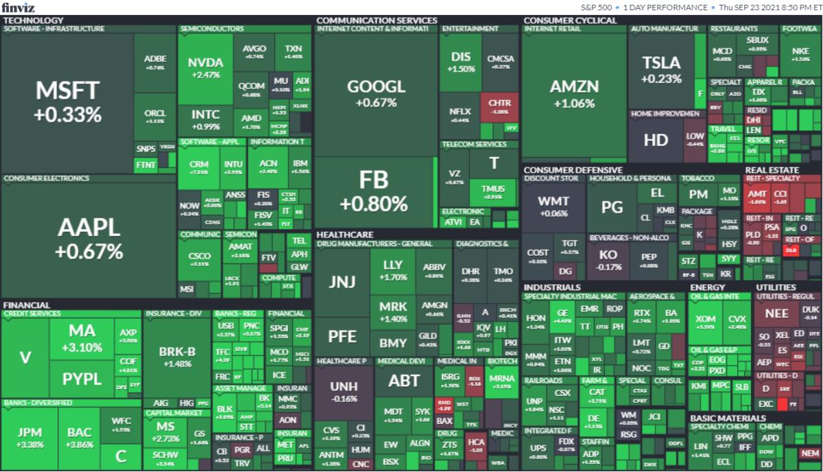 S&P500ヒートマップ2021年9月23日