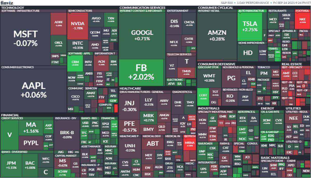 S&P500ヒートマップ2021年9月24日