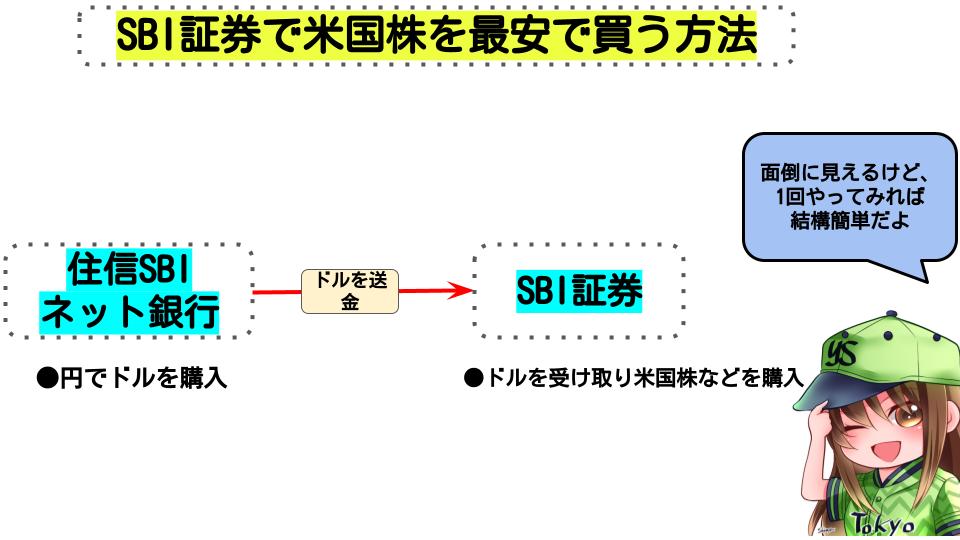 f:id:umihiroya:20210927011311p:plain