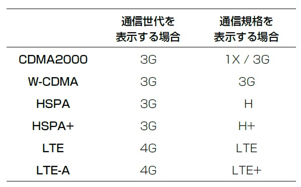 f:id:umikaki:20180620100131j:plain