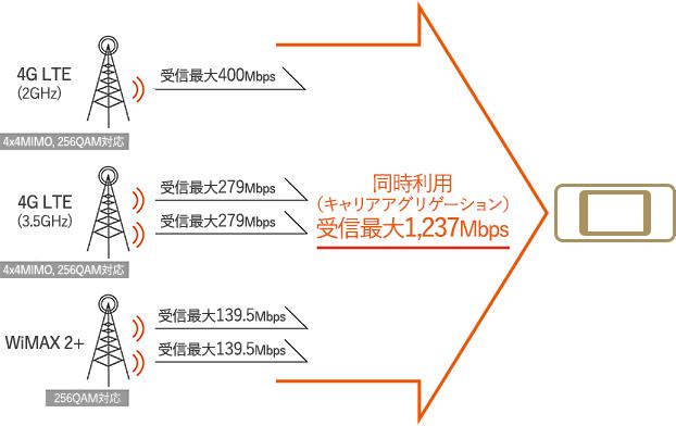 f:id:umikaki:20200615113302p:plain