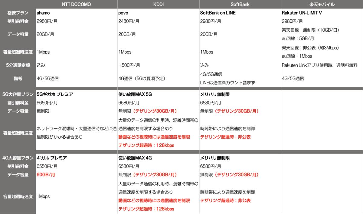 f:id:umikaki:20210113140456p:plain