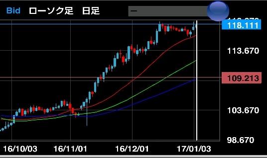 f:id:umimisaki1:20170104131330p:plain