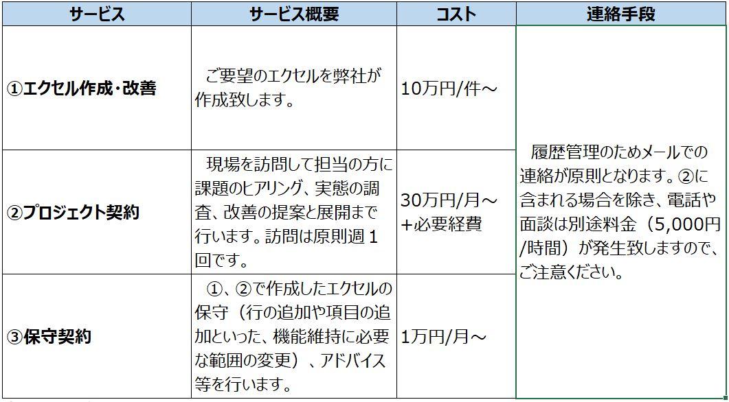 f:id:umimizukonoha:20191108022106j:plain