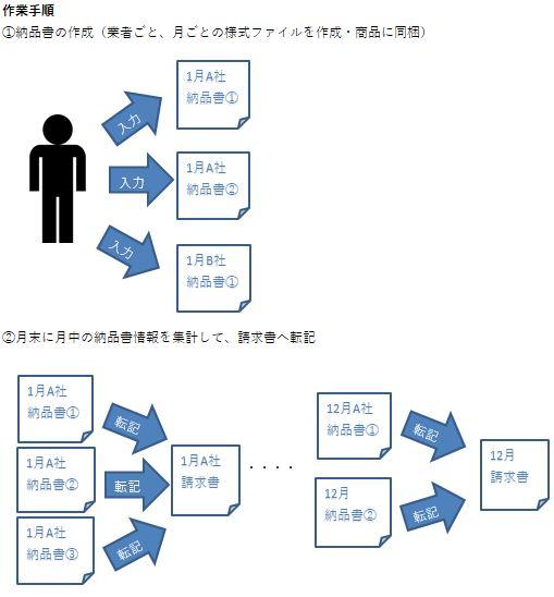 f:id:umimizukonoha:20191123110542j:plain