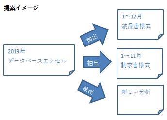 f:id:umimizukonoha:20191123111815j:plain