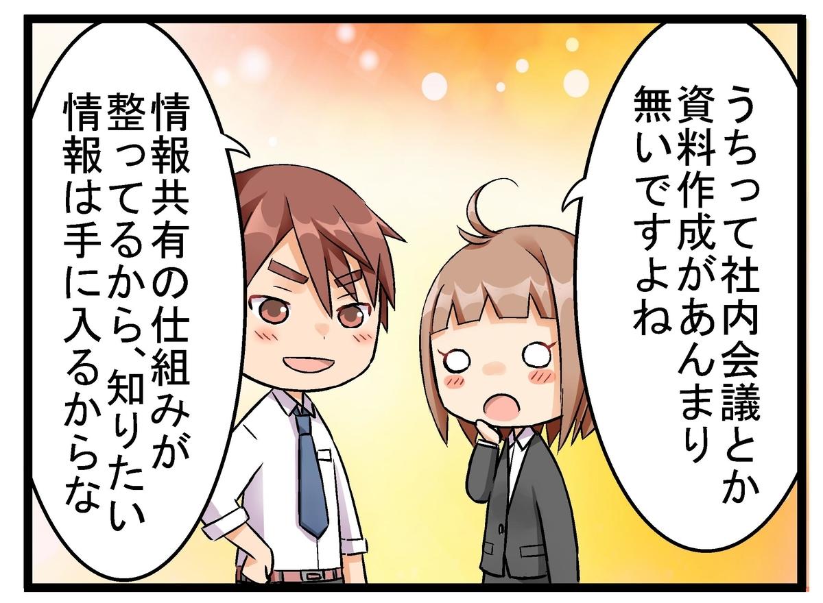 f:id:umimizukonoha:20191220224146j:plain